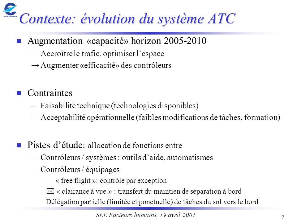 Contexte: évolution du système ATC