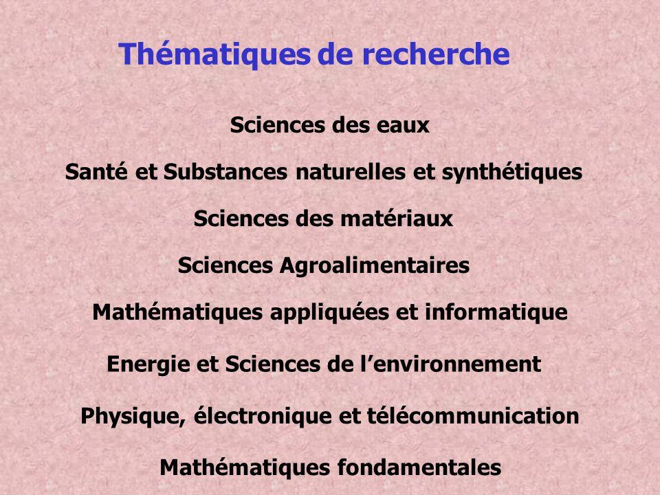 Thématiques de recherche