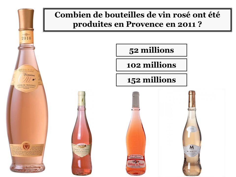 Combien de bouteilles de vin rosé ont été produites en Provence en 2011