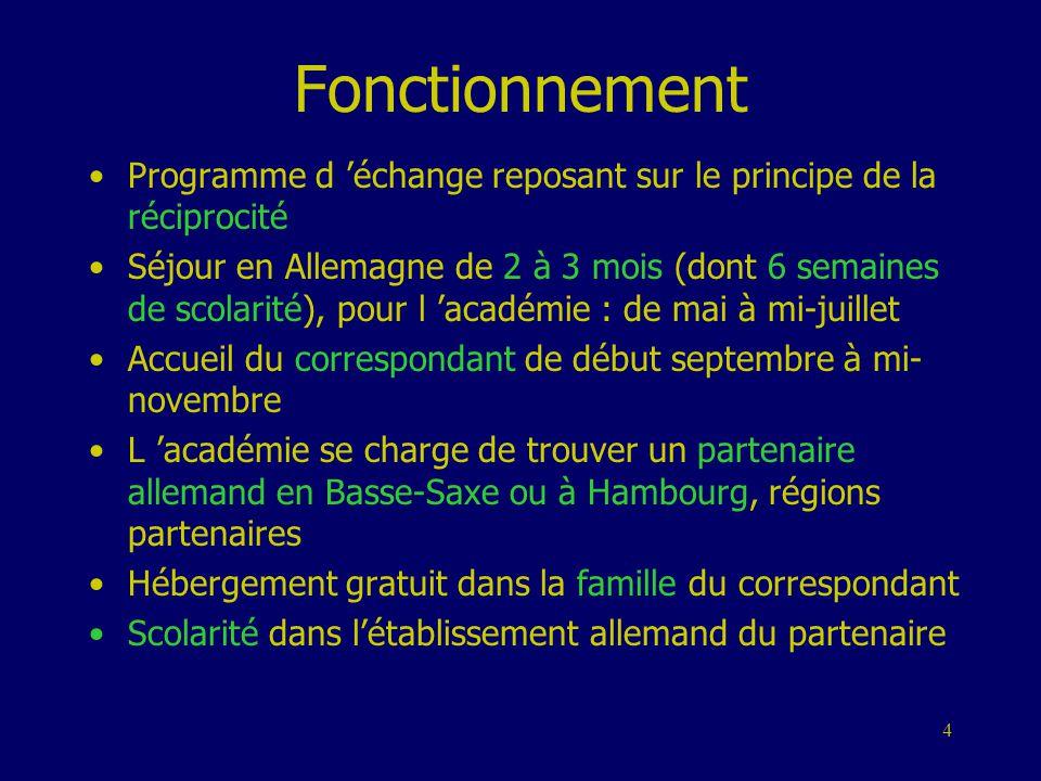 Fonctionnement Programme d 'échange reposant sur le principe de la réciprocité.