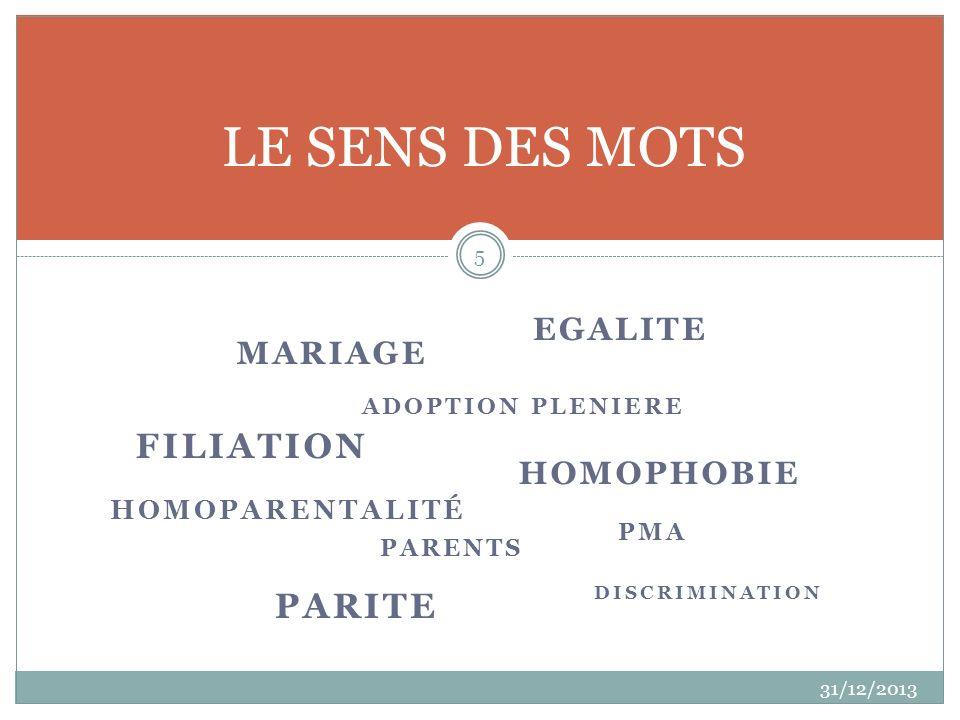 LE SENS DES MOTS FILIATION parITE EGALITE MARIAGE HOMOPHOBIE