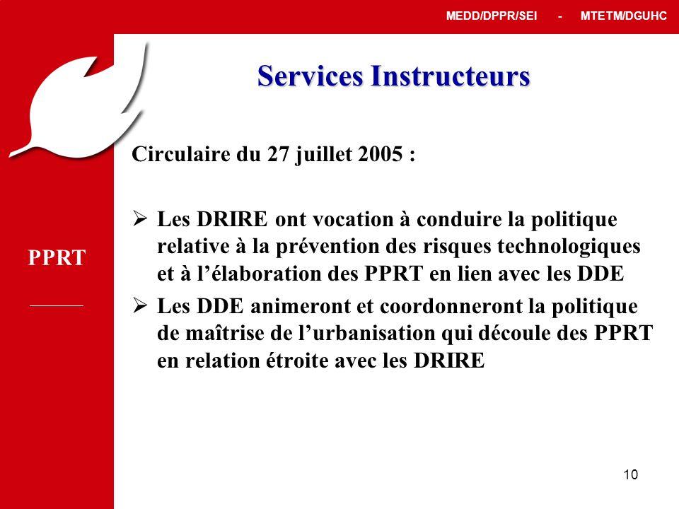 Services Instructeurs