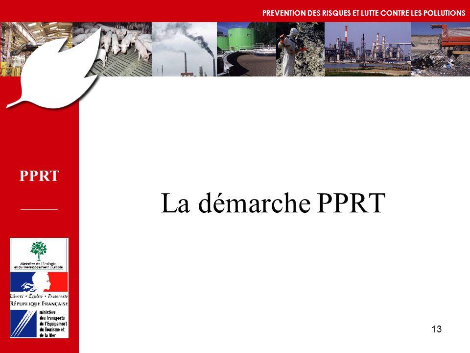 PPRT PREVENTION DES RISQUES ET LUTTE CONTRE LES POLLUTIONS La démarche PPRT