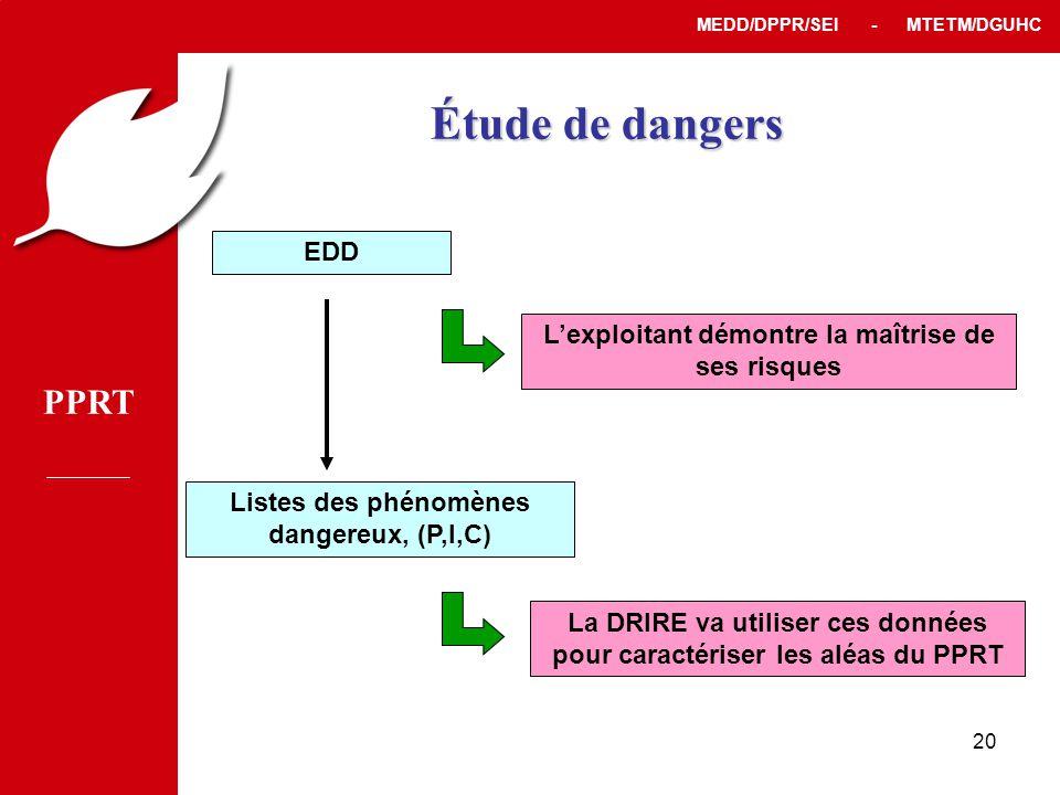 Étude de dangers EDD L'exploitant démontre la maîtrise de ses risques