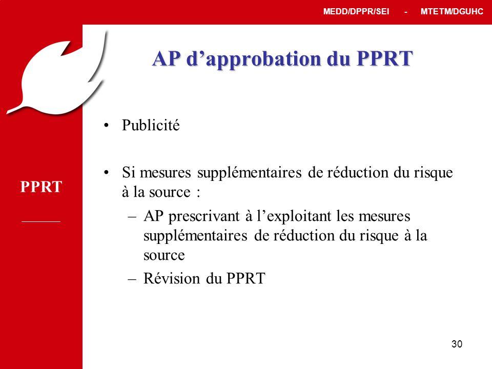 AP d'approbation du PPRT