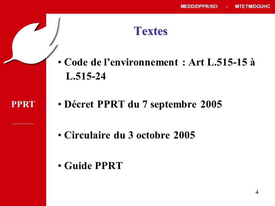 Textes Code de l'environnement : Art L.515-15 à L.515-24
