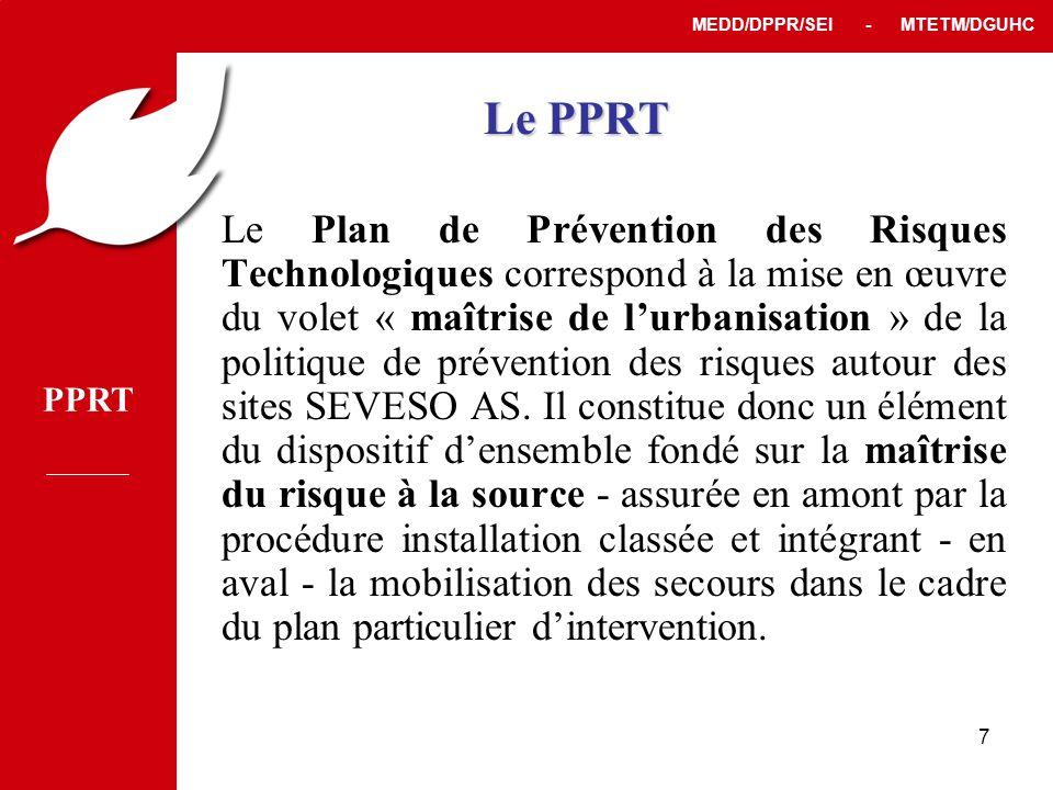Le PPRT