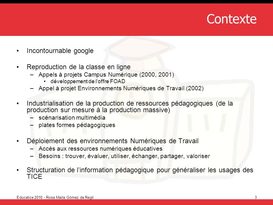 Contexte Incontournable google Reproduction de la classe en ligne