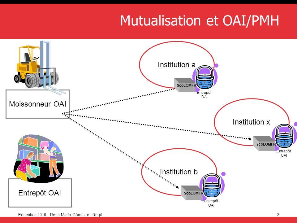 Mutualisation et OAI/PMH