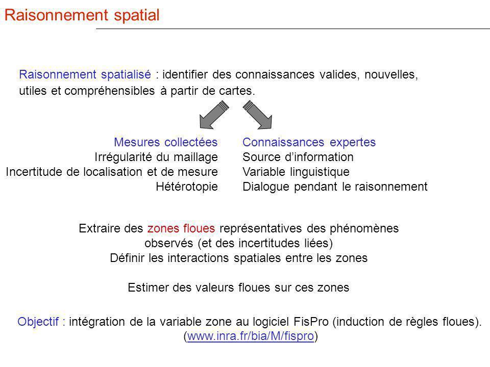 Raisonnement spatial Raisonnement spatialisé : identifier des connaissances valides, nouvelles, utiles et compréhensibles à partir de cartes.