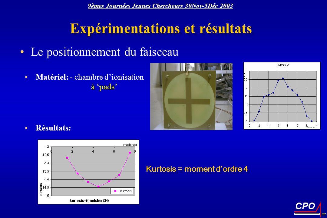 Expérimentations et résultats