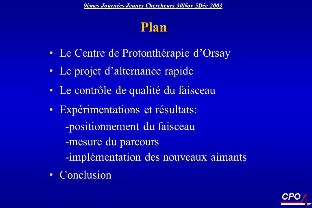 Plan Le Centre de Protonthérapie d'Orsay Le projet d'alternance rapide