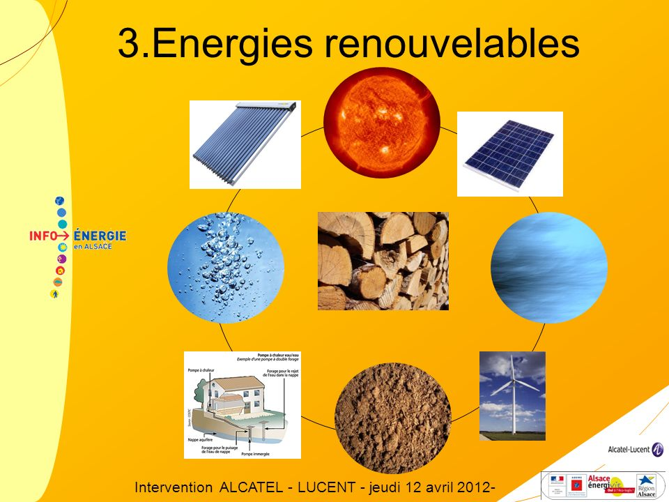3.Energies renouvelables