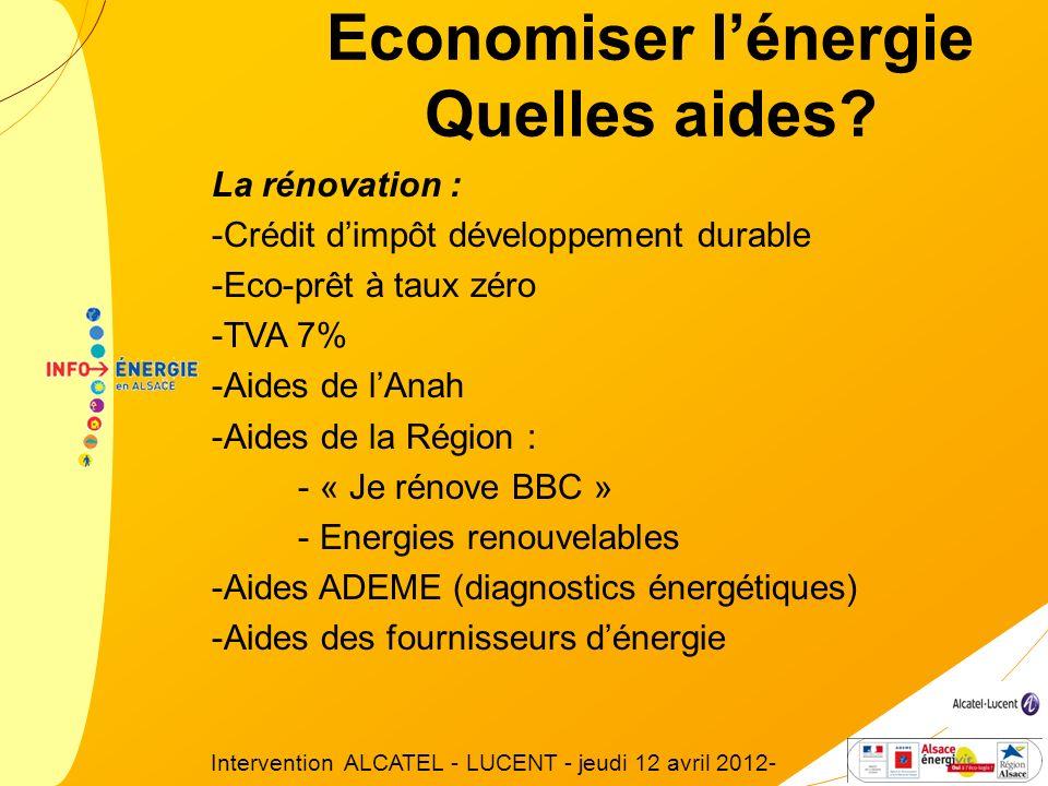 Economiser l'énergie Quelles aides