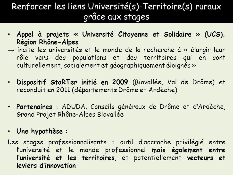 Renforcer les liens Université(s)-Territoire(s) ruraux grâce aux stages