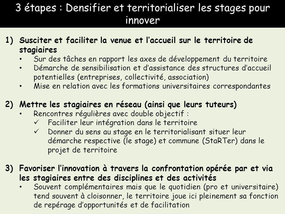 3 étapes : Densifier et territorialiser les stages pour innover