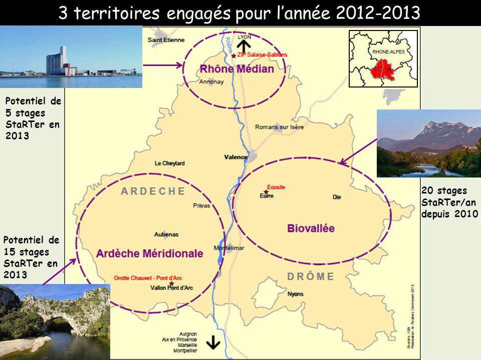 3 territoires engagés pour l'année 2012-2013