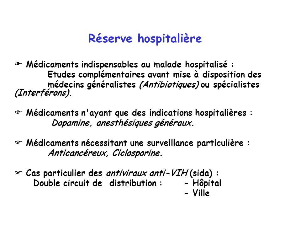 Réserve hospitalière  Médicaments indispensables au malade hospitalisé : Etudes complémentaires avant mise à disposition des.