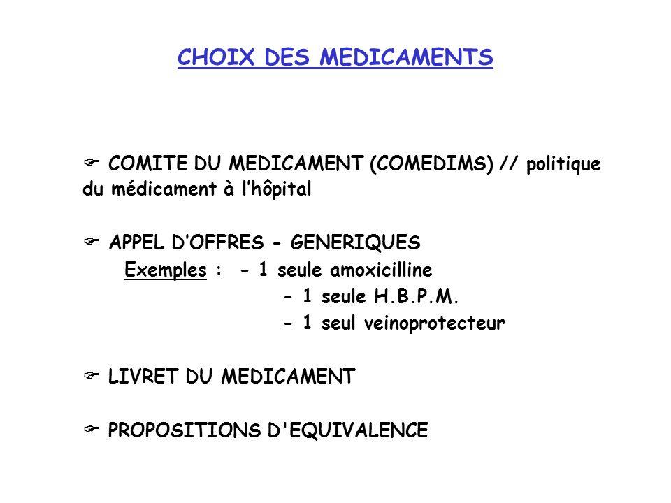 CHOIX DES MEDICAMENTS COMITE DU MEDICAMENT (COMEDIMS) // politique du médicament à l'hôpital.  APPEL D'OFFRES - GENERIQUES.