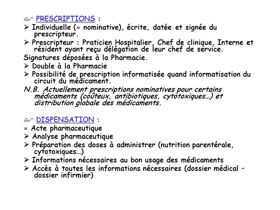  PRESCRIPTIONS :  Individuelle (= nominative), écrite, datée et signée du prescripteur.