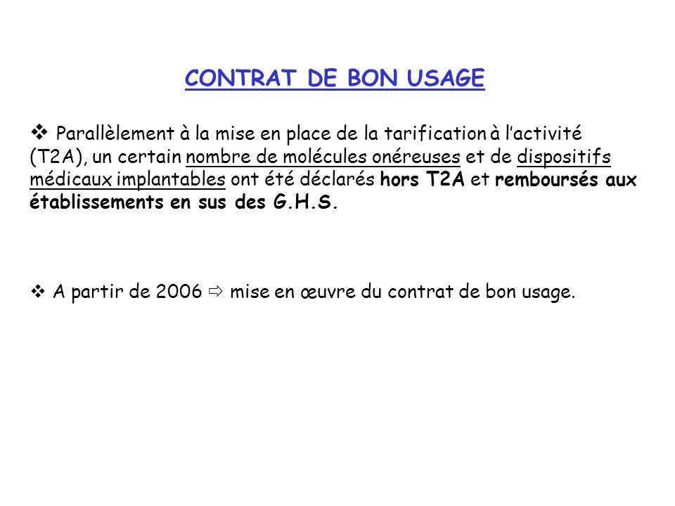 CONTRAT DE BON USAGE