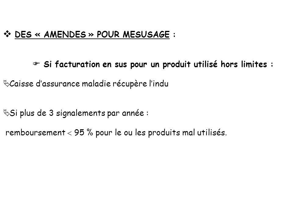 DES « AMENDES » POUR MESUSAGE :