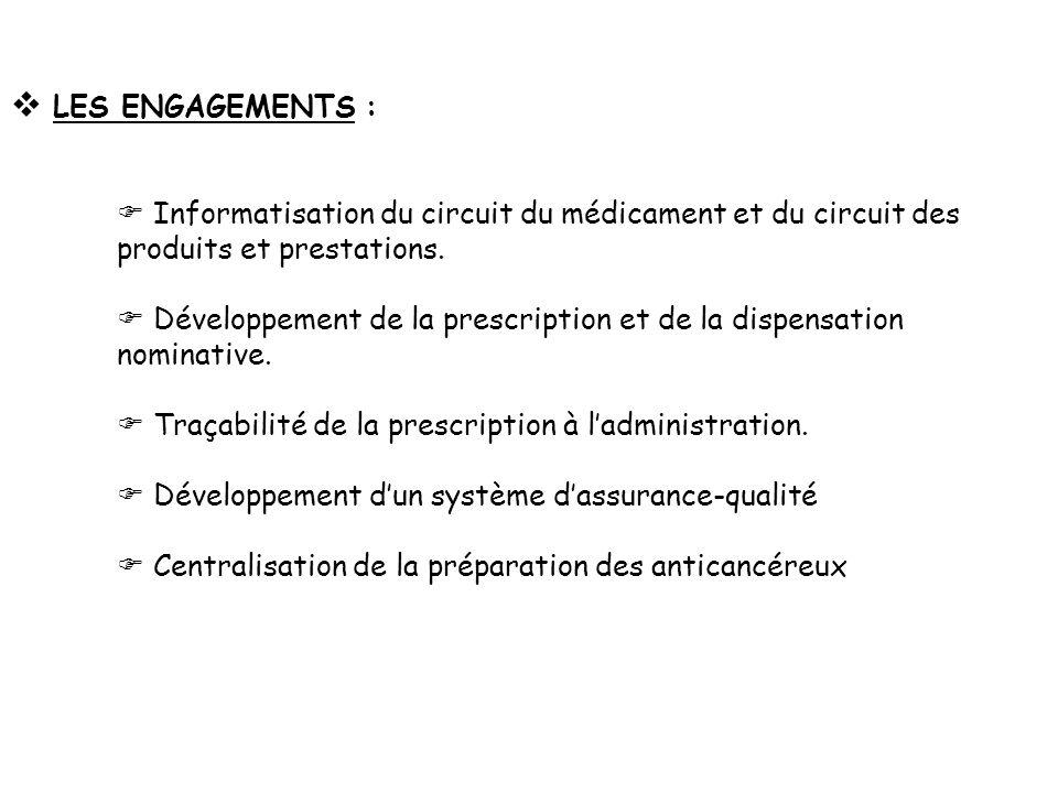 LES ENGAGEMENTS :  Informatisation du circuit du médicament et du circuit des produits et prestations.