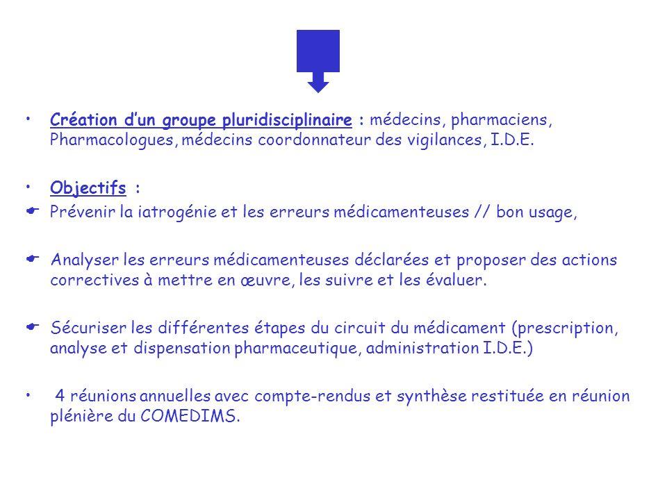 Création d'un groupe pluridisciplinaire : médecins, pharmaciens, Pharmacologues, médecins coordonnateur des vigilances, I.D.E.