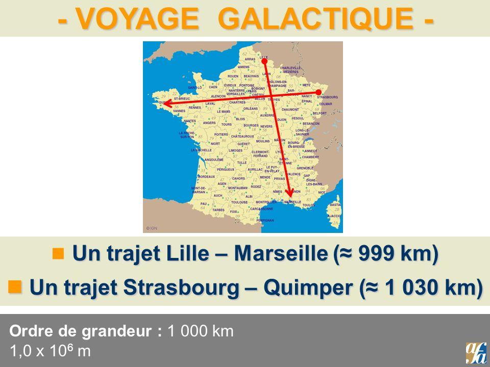 Ordre de grandeur : 1 000 km 1,0 x 106 m