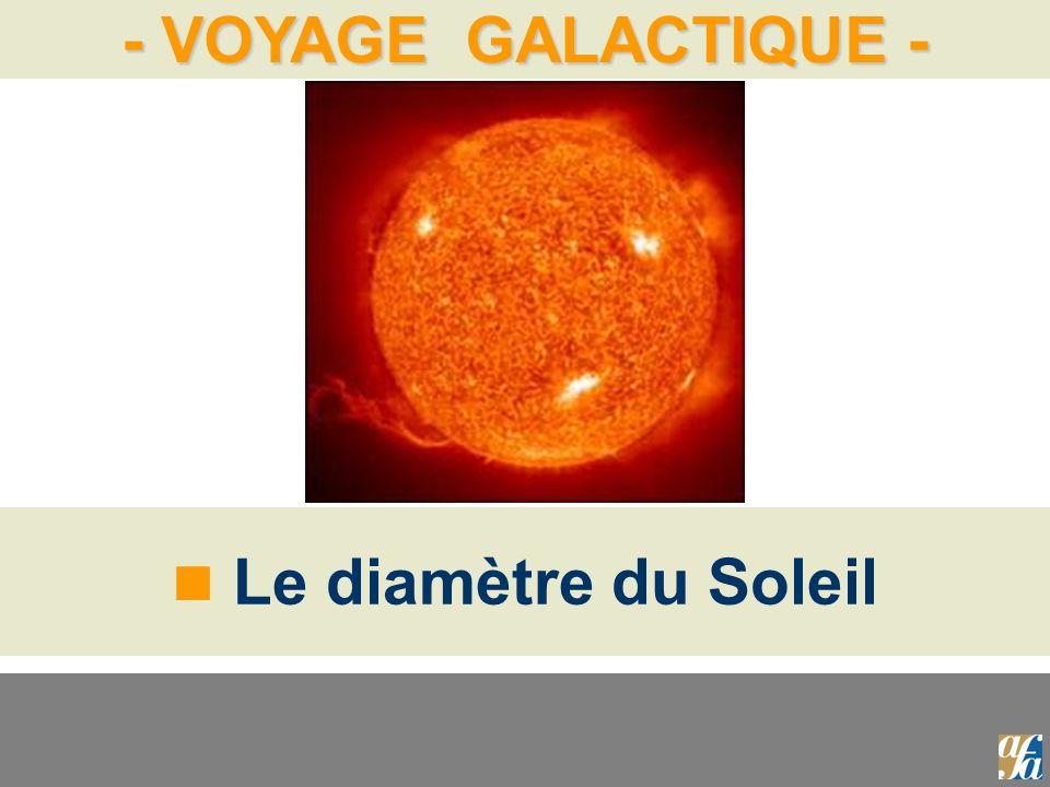 Le diamètre du Soleil