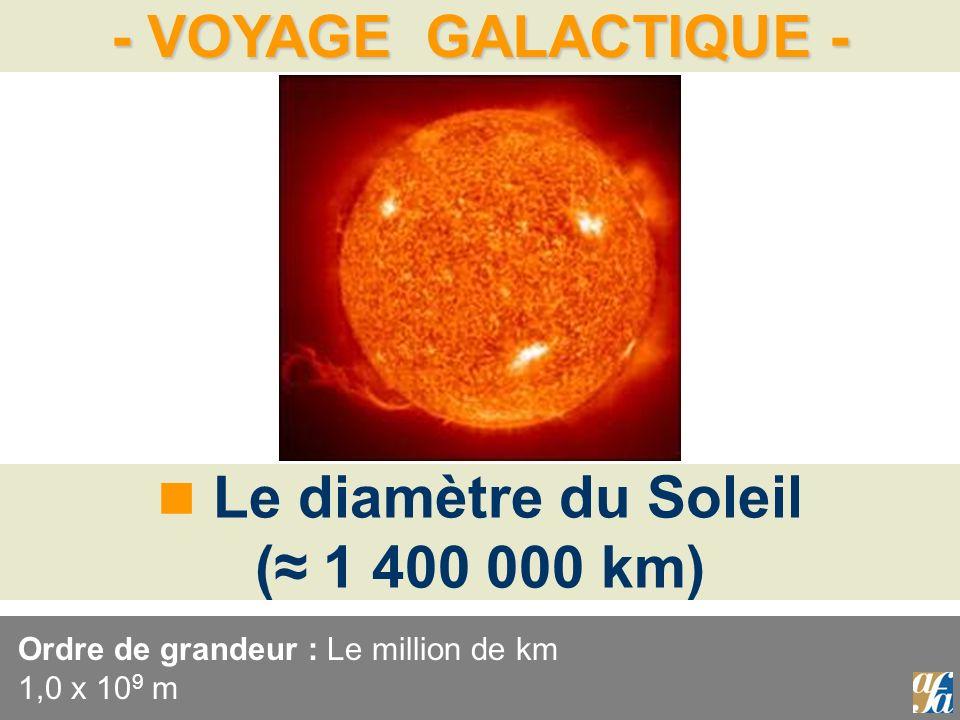 Le diamètre du Soleil (≈ 1 400 000 km)