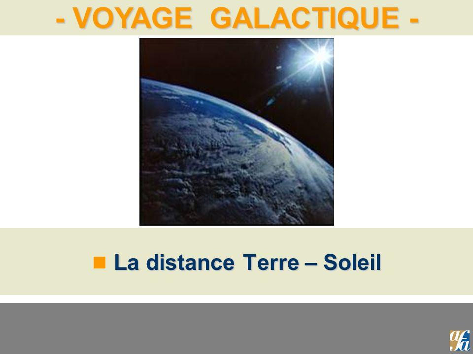 La distance Terre – Soleil