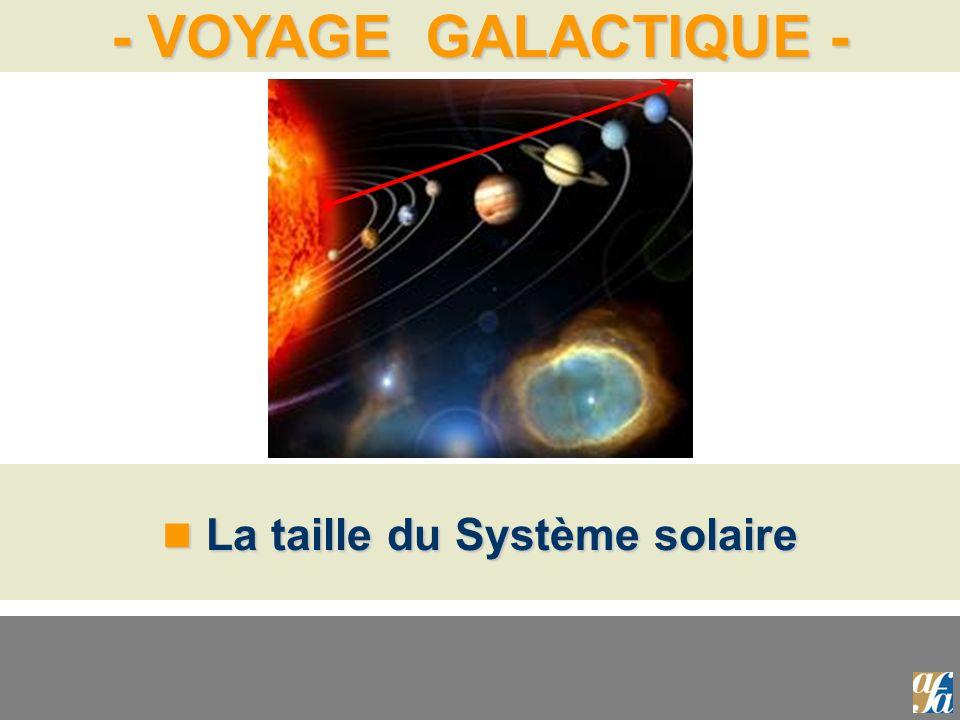 La taille du Système solaire