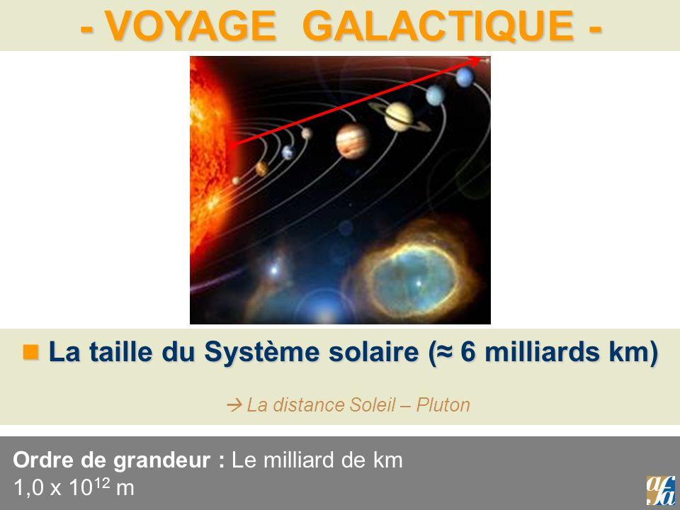 Ordre de grandeur : Le milliard de km 1,0 x 1012 m