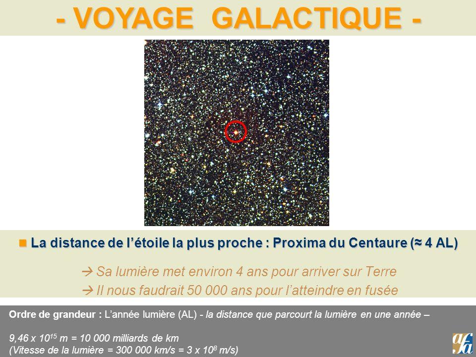 La distance de l'étoile la plus proche : Proxima du Centaure (≈ 4 AL)  Sa lumière met environ 4 ans pour arriver sur Terre  Il nous faudrait 50 000 ans pour l'atteindre en fusée