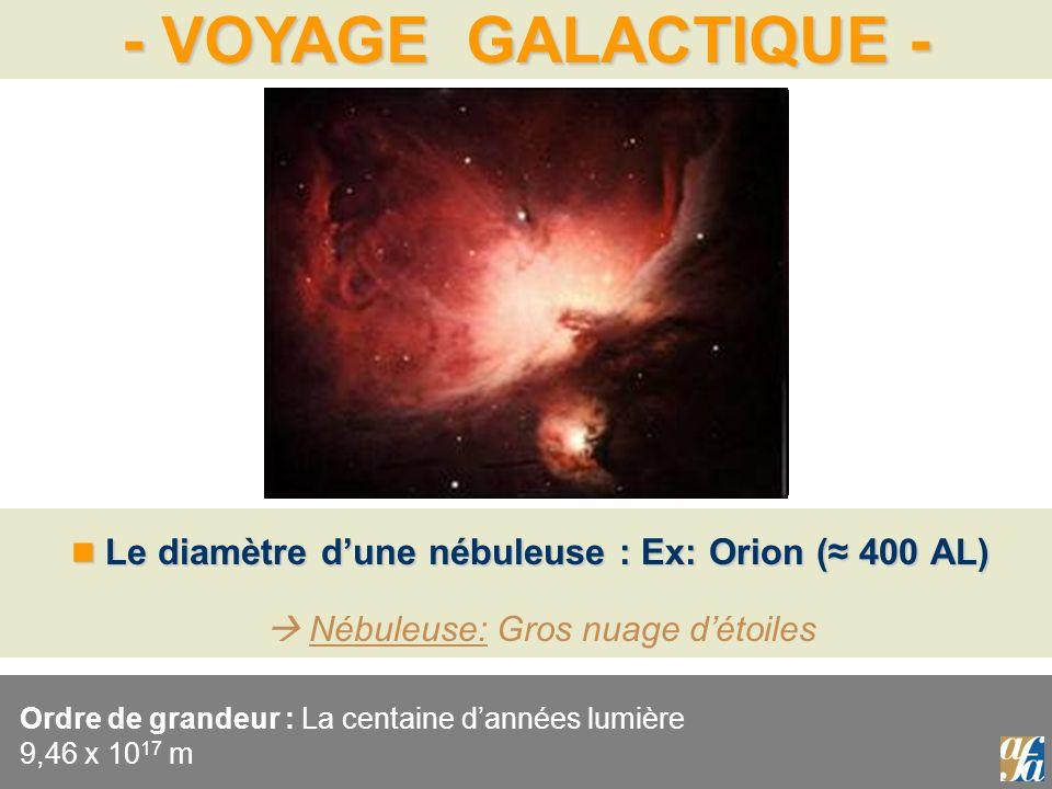 Ordre de grandeur : La centaine d'années lumière 9,46 x 1017 m