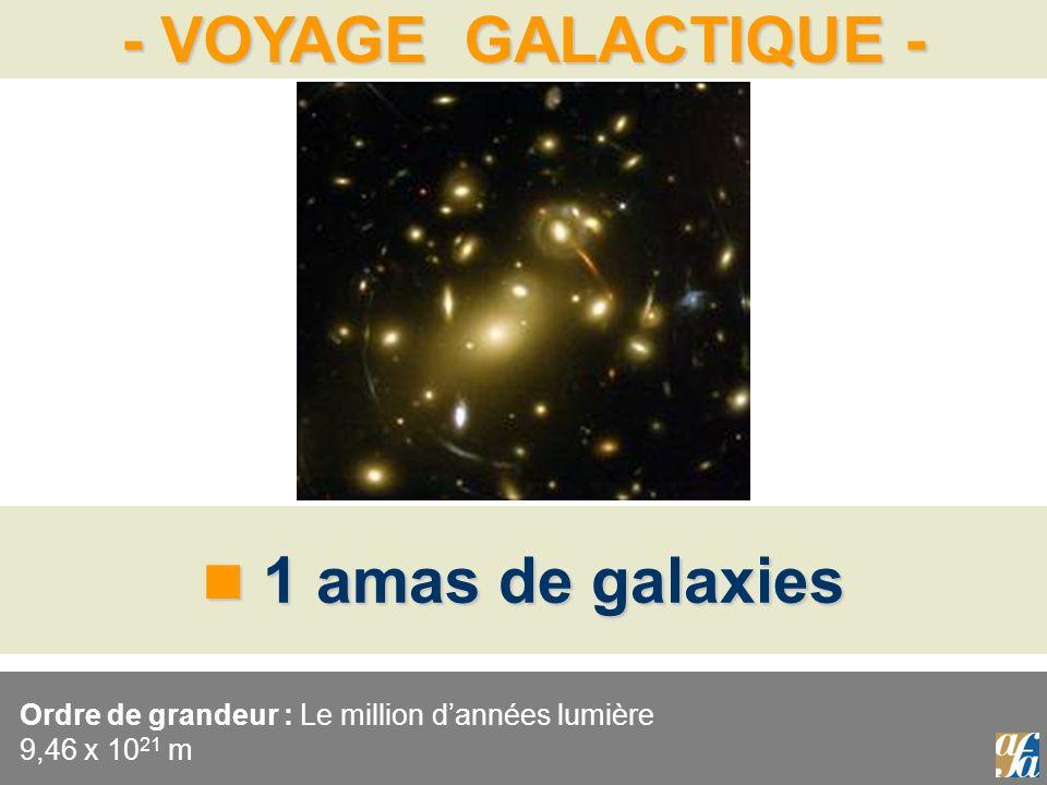Ordre de grandeur : Le million d'années lumière 9,46 x 1021 m