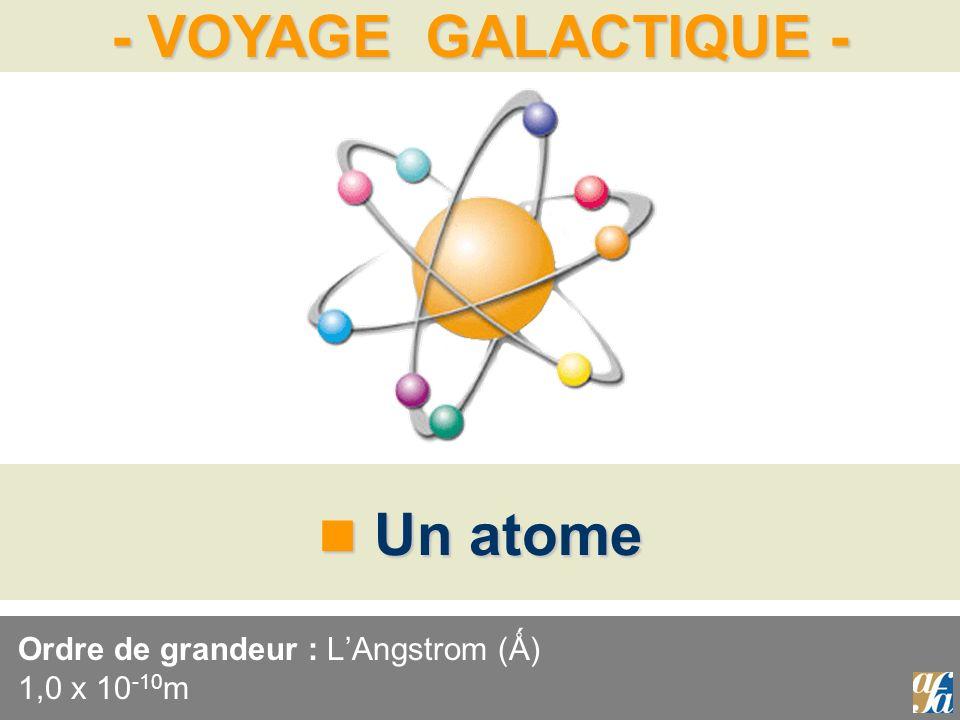 Ordre de grandeur : L'Angstrom (Ǻ) 1,0 x 10-10m