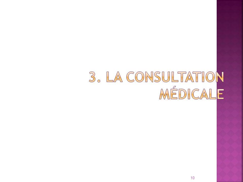3. La consultation médicale