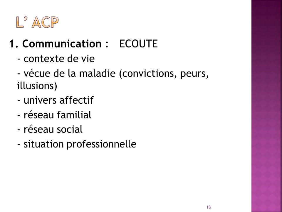L' ACP 1. Communication : ECOUTE - contexte de vie