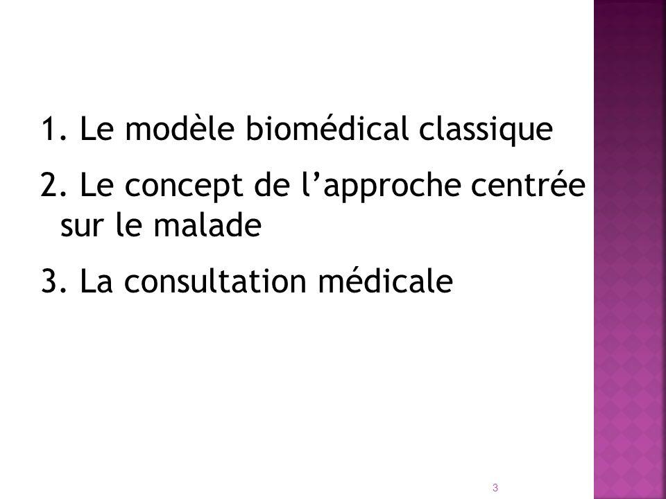 Trois étapes 1. Le modèle biomédical classique 2.