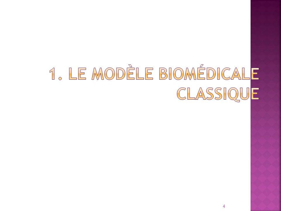 1. Le modèle biomédicale classique