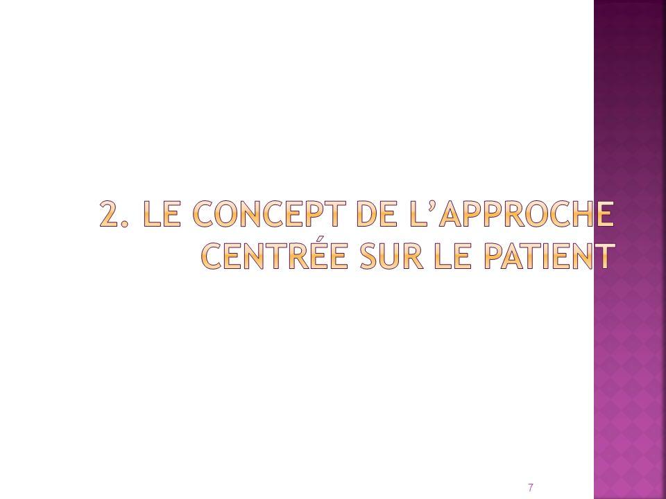2. Le concept de l'approche centrée sur le patient