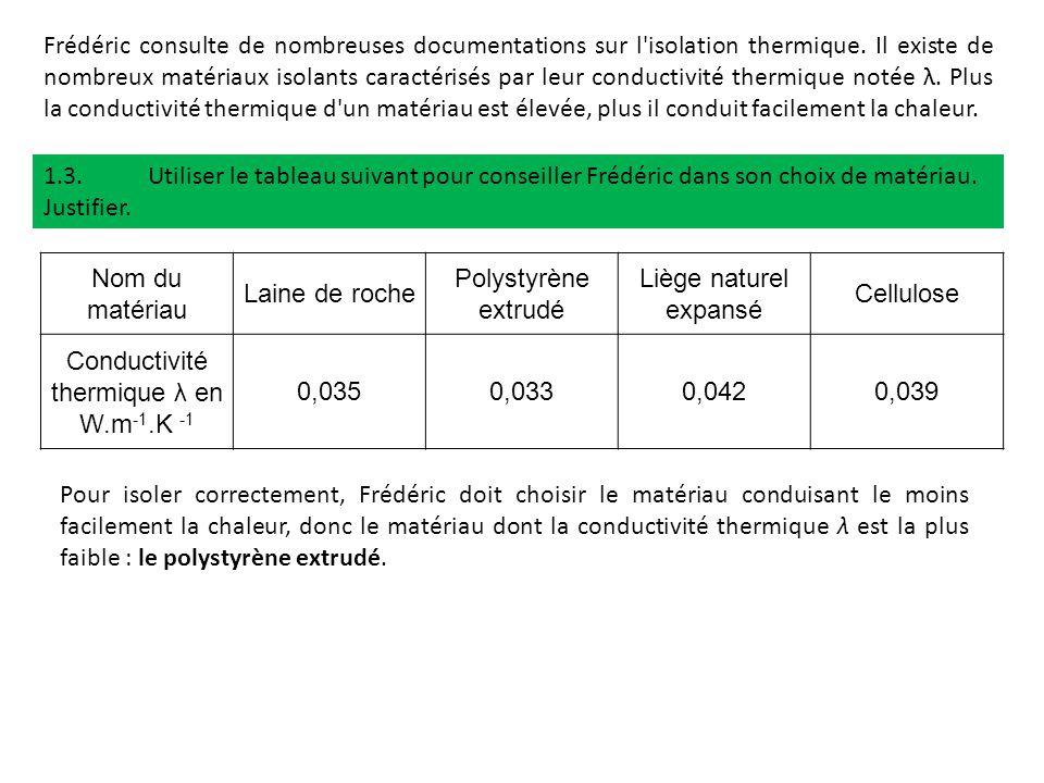Conductivité thermique λ en W.m-1.K -1