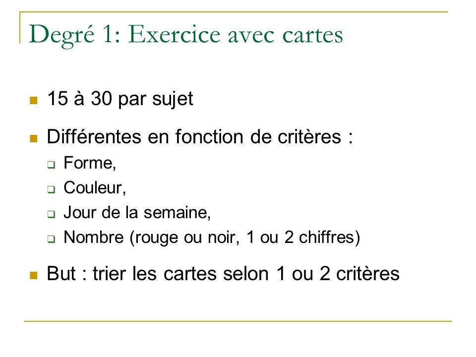 Degré 1: Exercice avec cartes