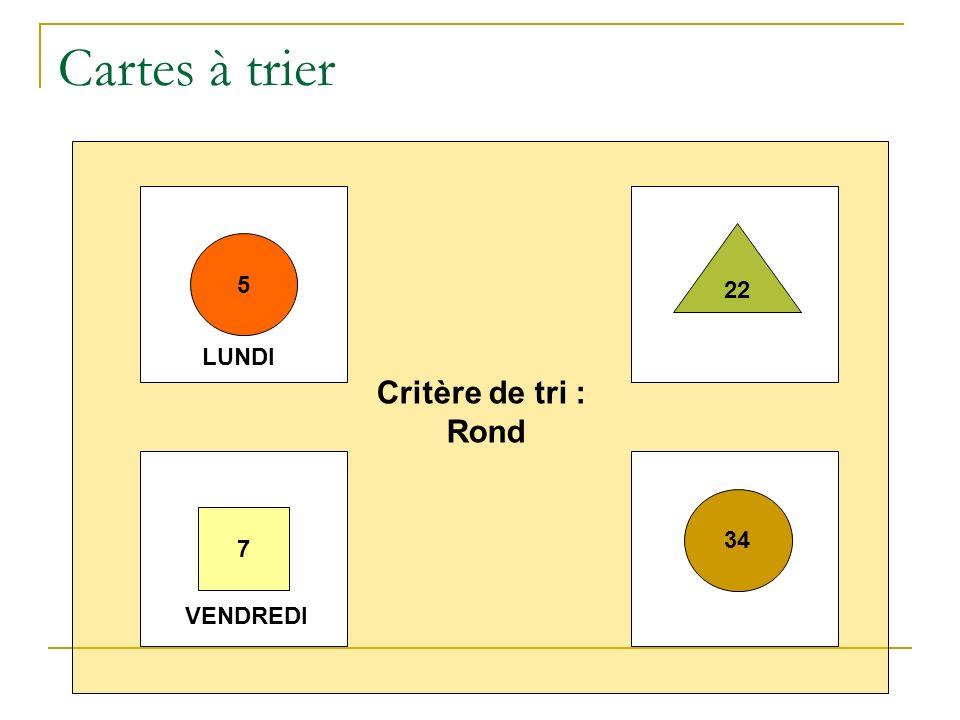 Cartes à trier 22 7 VENDREDI LUNDI 5 34 Critère de tri : Rond