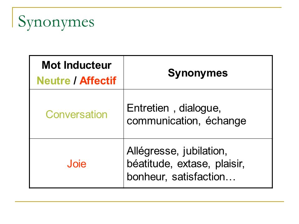 Synonymes Mot Inducteur Synonymes Neutre / Affectif