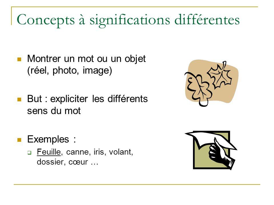 Concepts à significations différentes