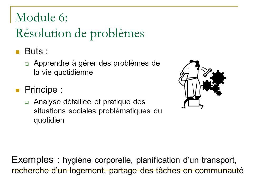 Module 6: Résolution de problèmes