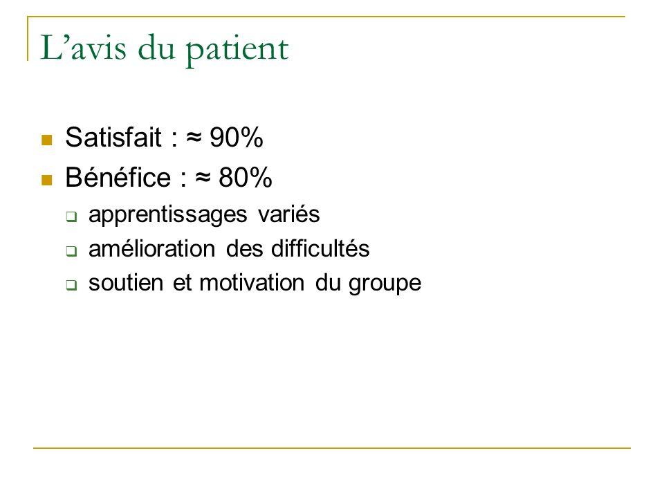 L'avis du patient Satisfait : ≈ 90% Bénéfice : ≈ 80%